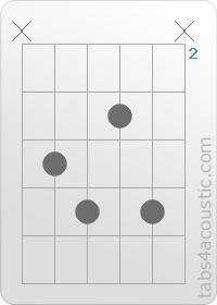 C_dim[x,4,5,3,5,x]-0.png