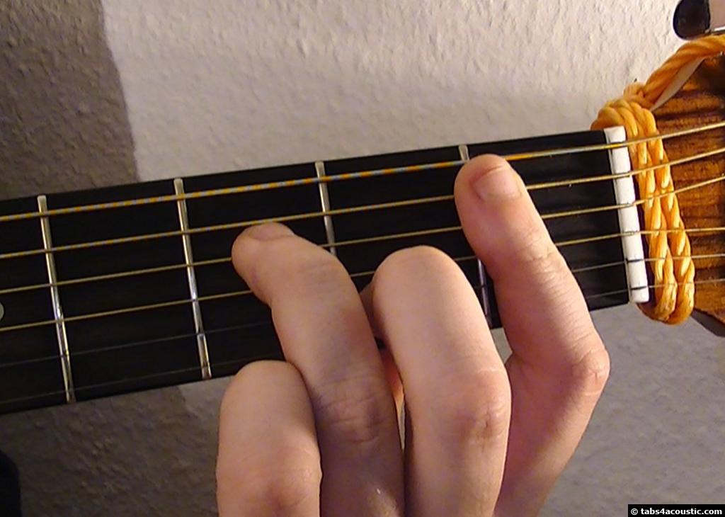 F#m7 Chord Guitar Finger Position of The Guitar Chord A#m7