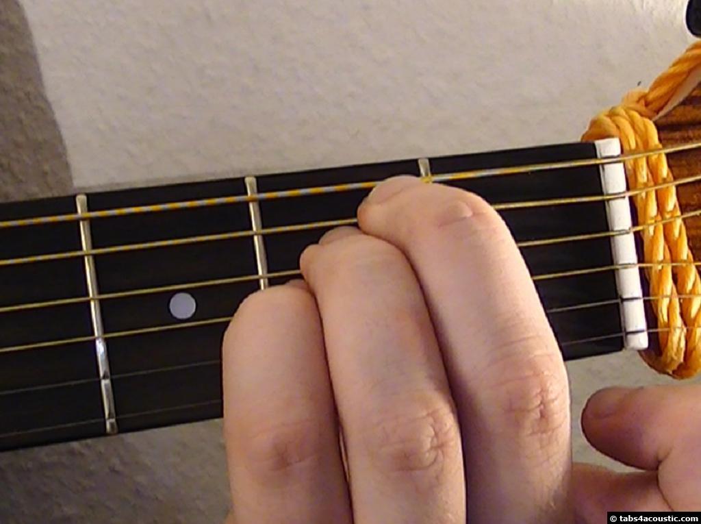 Ironic Guitar Tutorial – Alanis Morissette Guitar Lesson ...