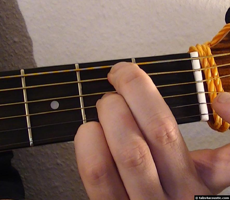 Guitar Chord : Bm7