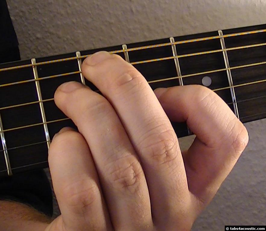 f dim guitar chord