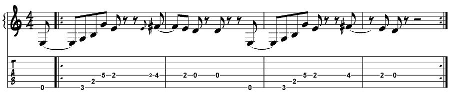 partition guitare riff