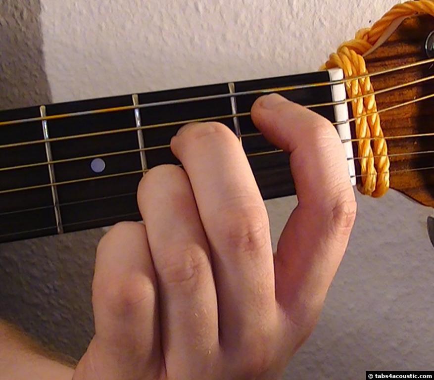 Radio Gaga Guitar Tab Queen