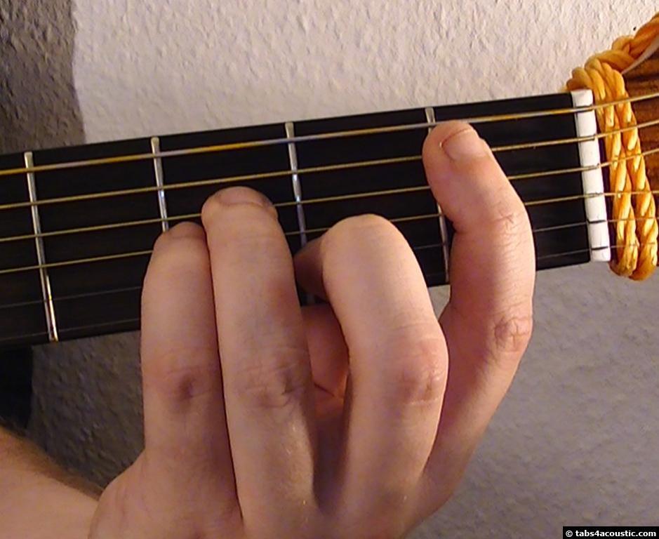 Dont Speak Guitar Tab No Doubt