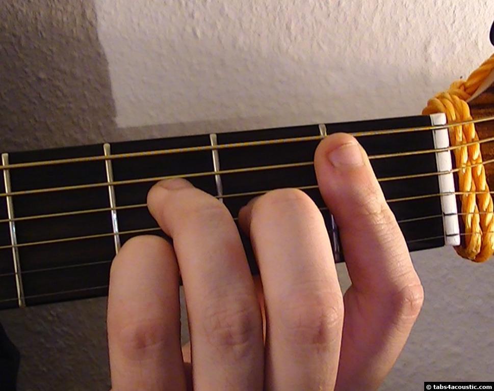 Guitar Chord Amaj7
