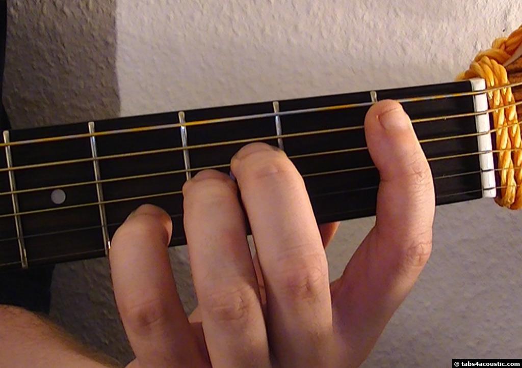 Guitar Chord : A#sus4