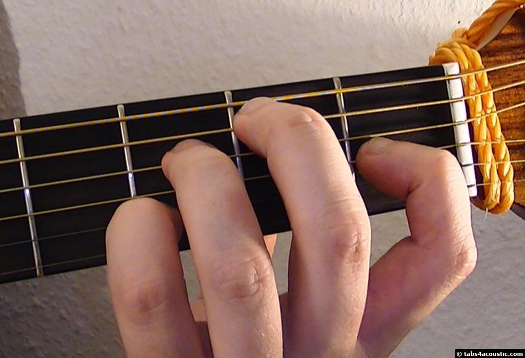 Bdim Guitar Chord Images Guitar Chords Finger Placement