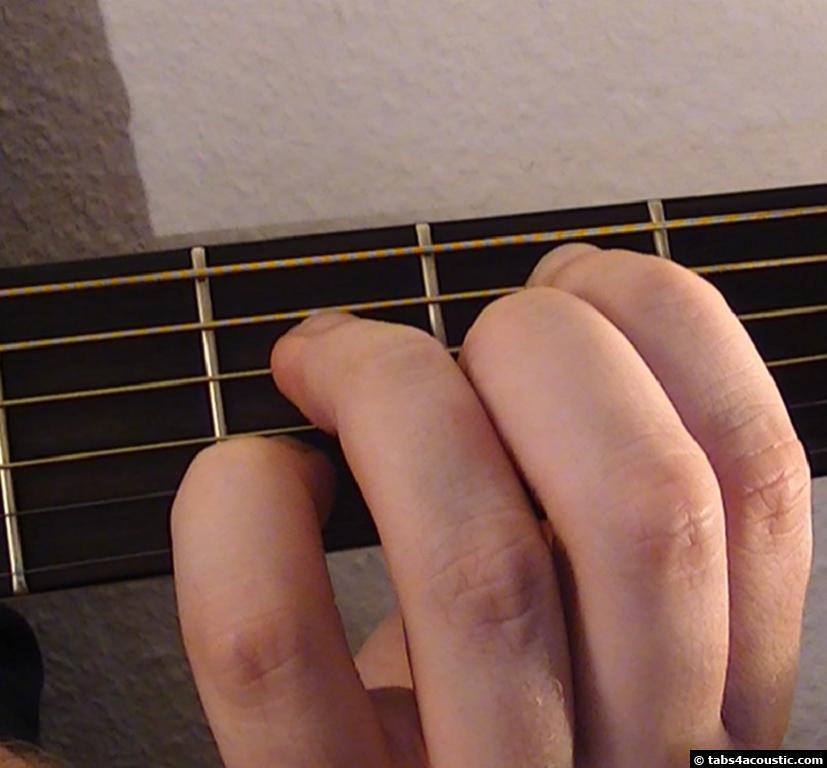 Guitar Chord : Bm7/b5