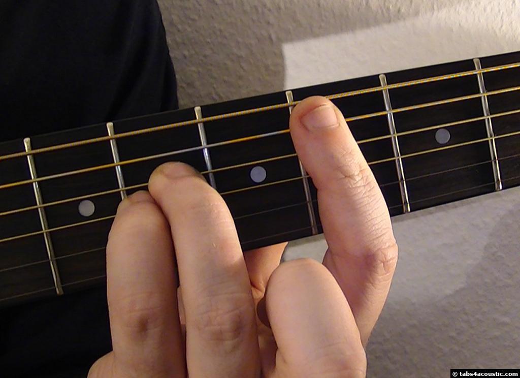 Guitar Chord Cadd9