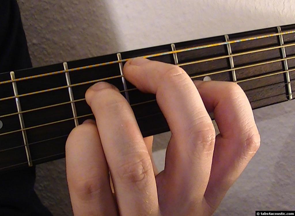 Guitar Chord : C#dim