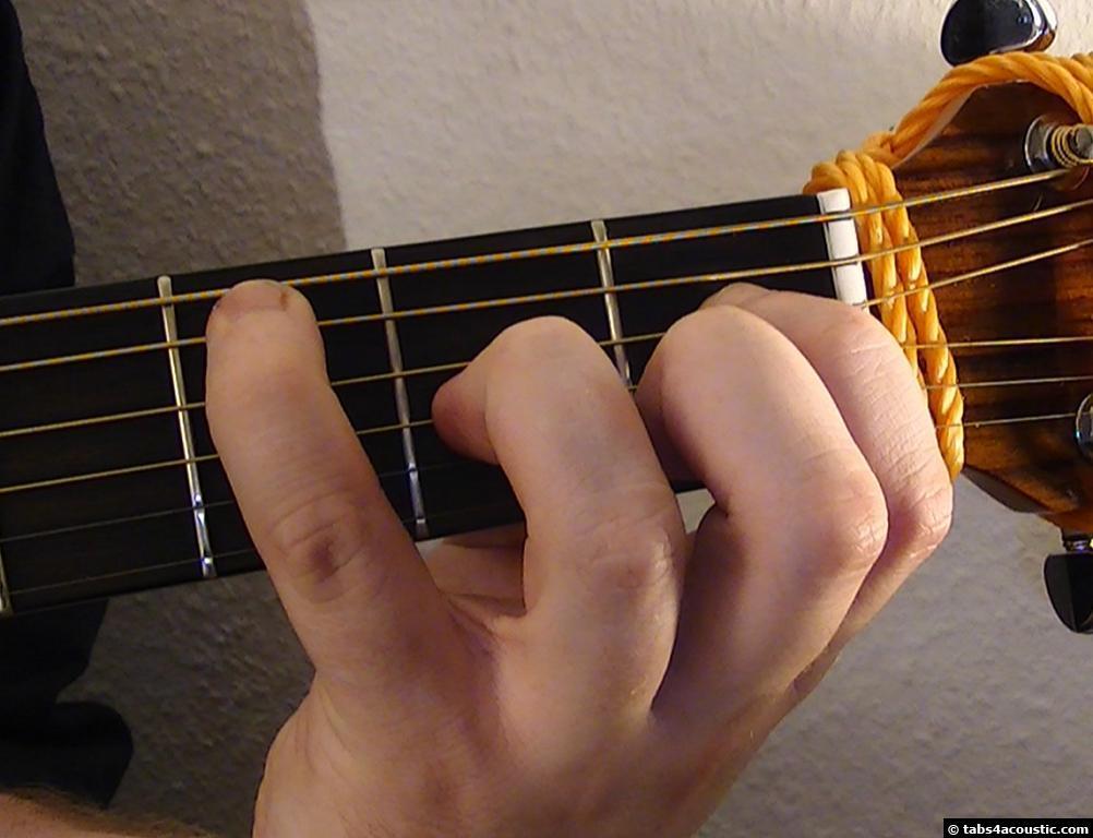 Guitar Chord Cm6