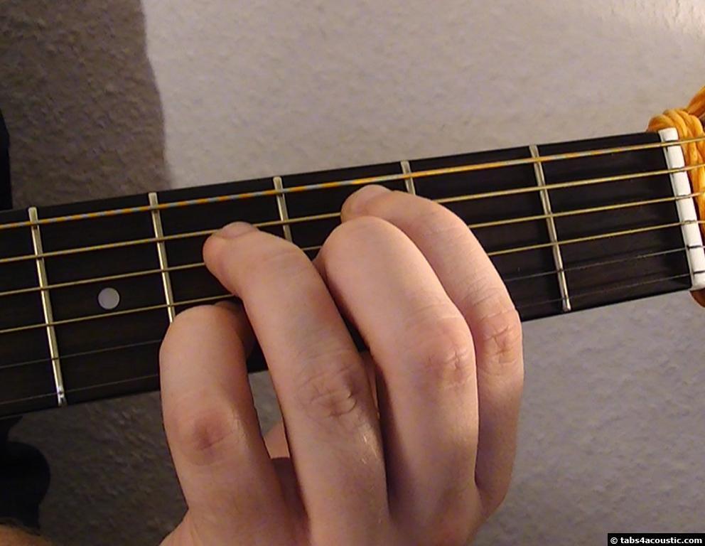 Guitar Chord Cm7b5