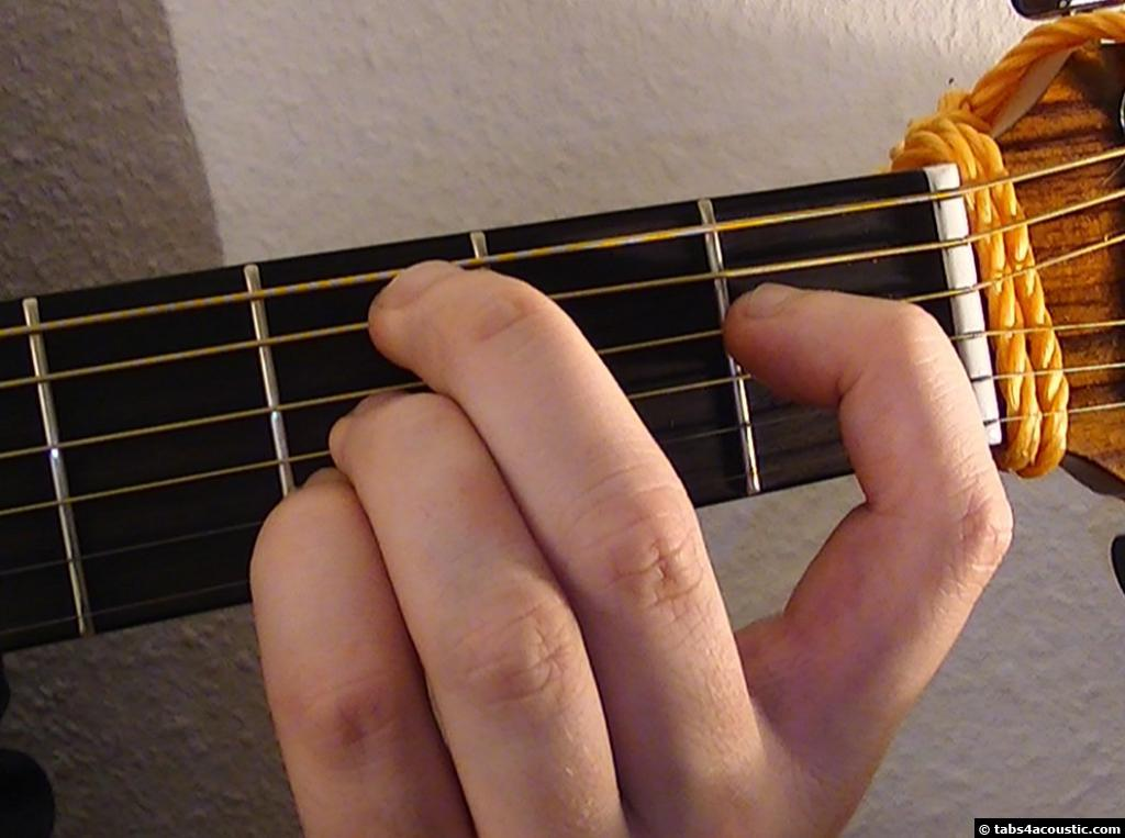 Guitar Chord Cm9