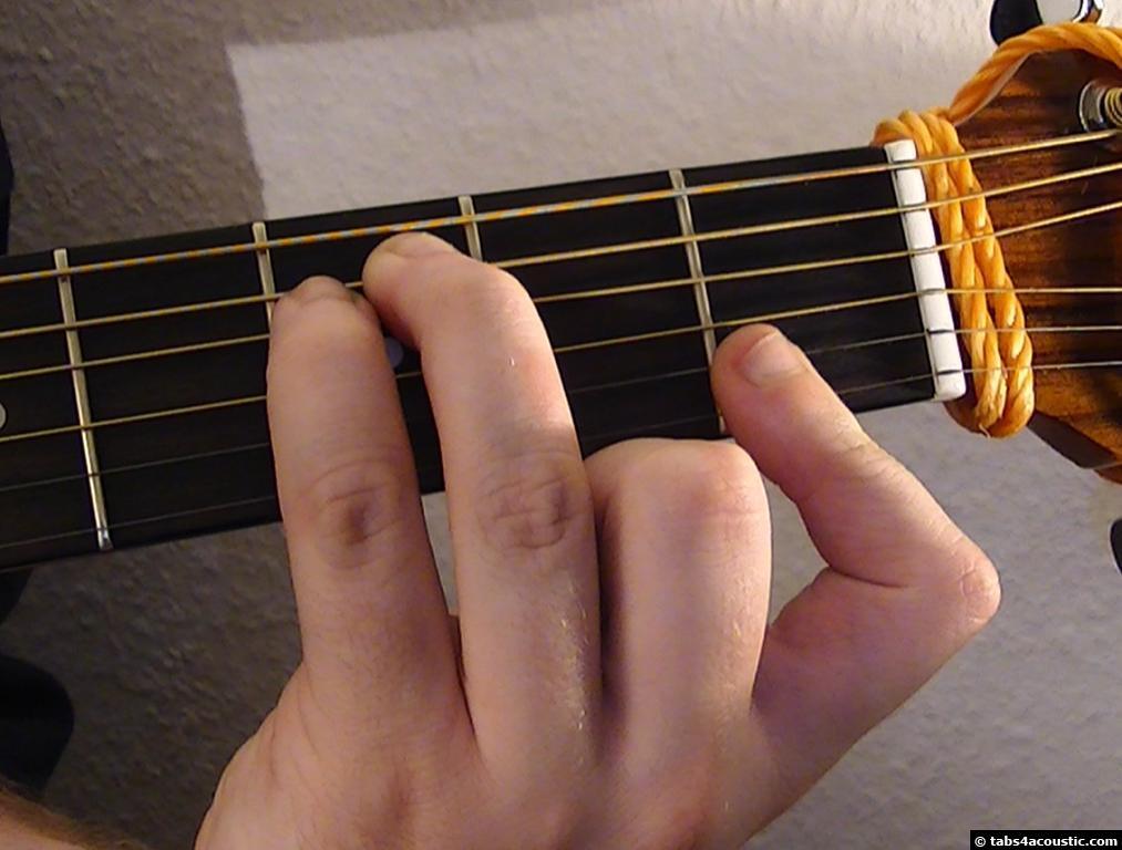 Guitar Chord Csus4