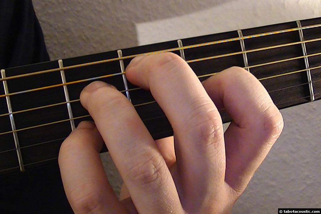 Guitar Chord   D Dim