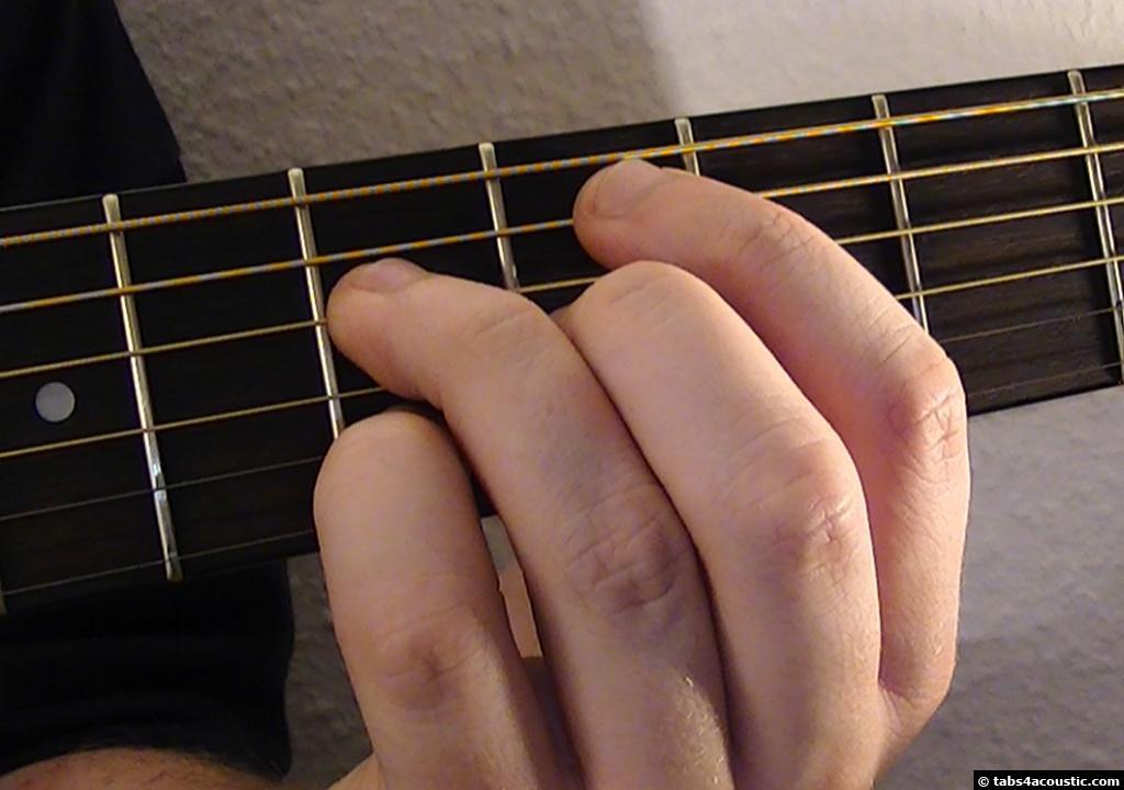 Guitar Chord Dm7b5