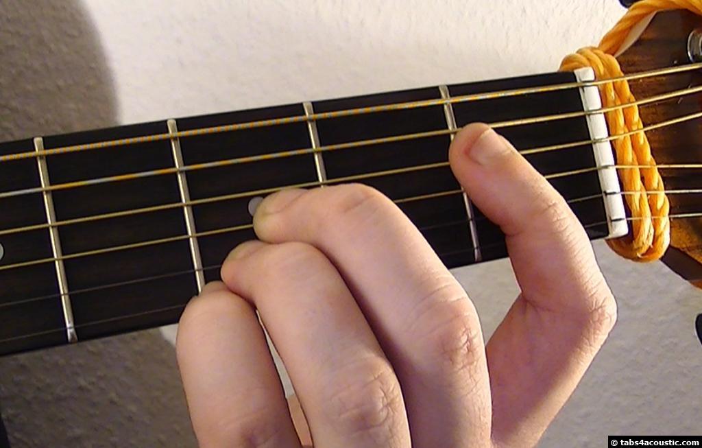 Guitar Chord Dmaj7