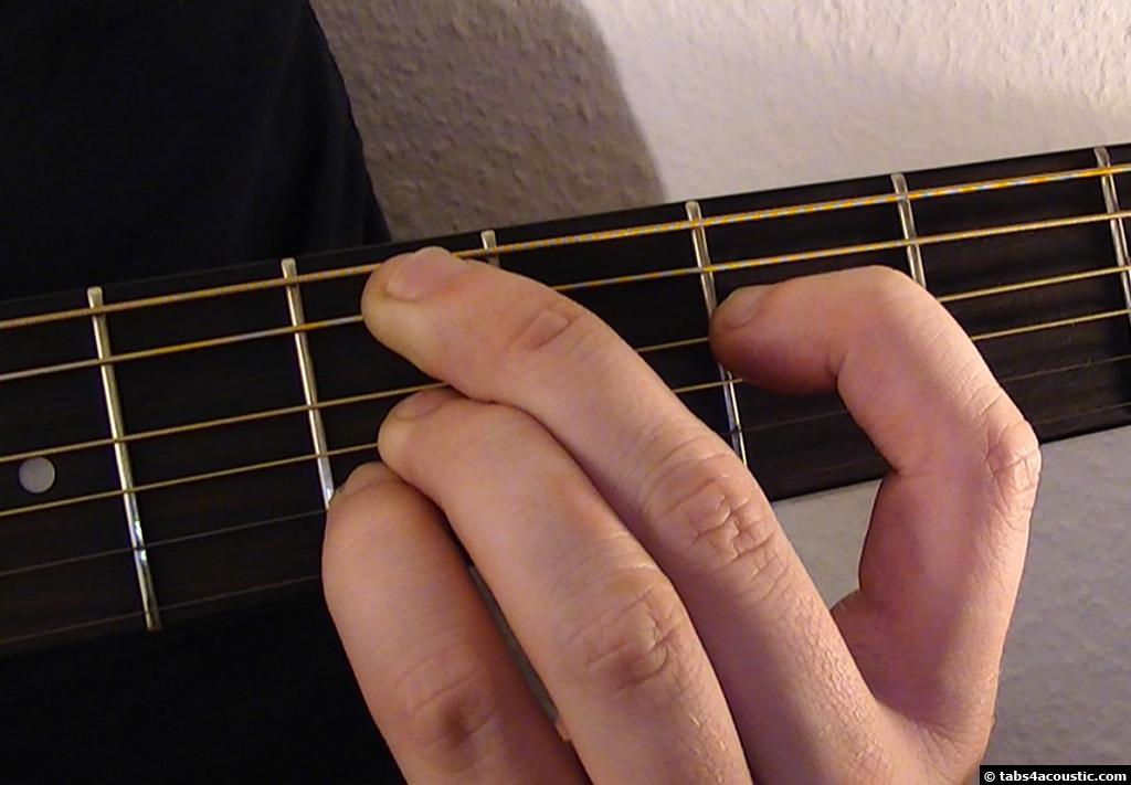 Guitar Chord   Dm9
