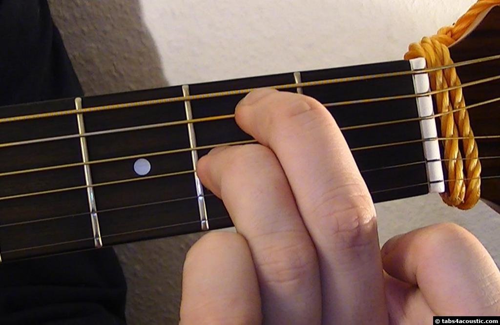Guitar Chord : E7sus4