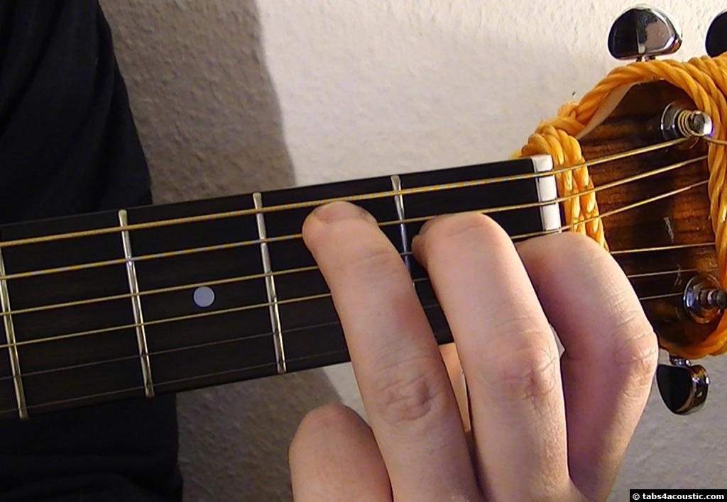 Guitar Chord Emaj7