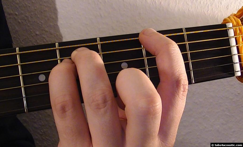 Rockin All Over The World Guitar Tab Status Quo