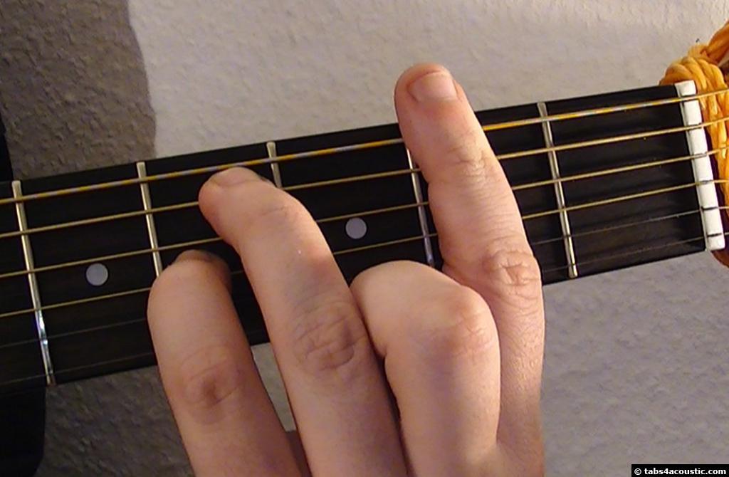 Guitar Chord F7sus4