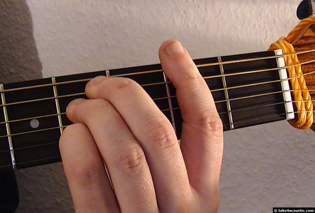 Guitar Chord : F#m6