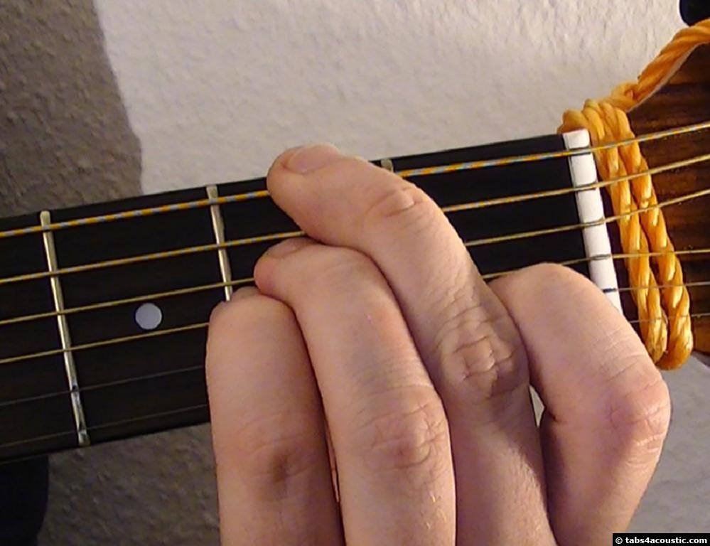 Guitar Chord : F#m7/b5