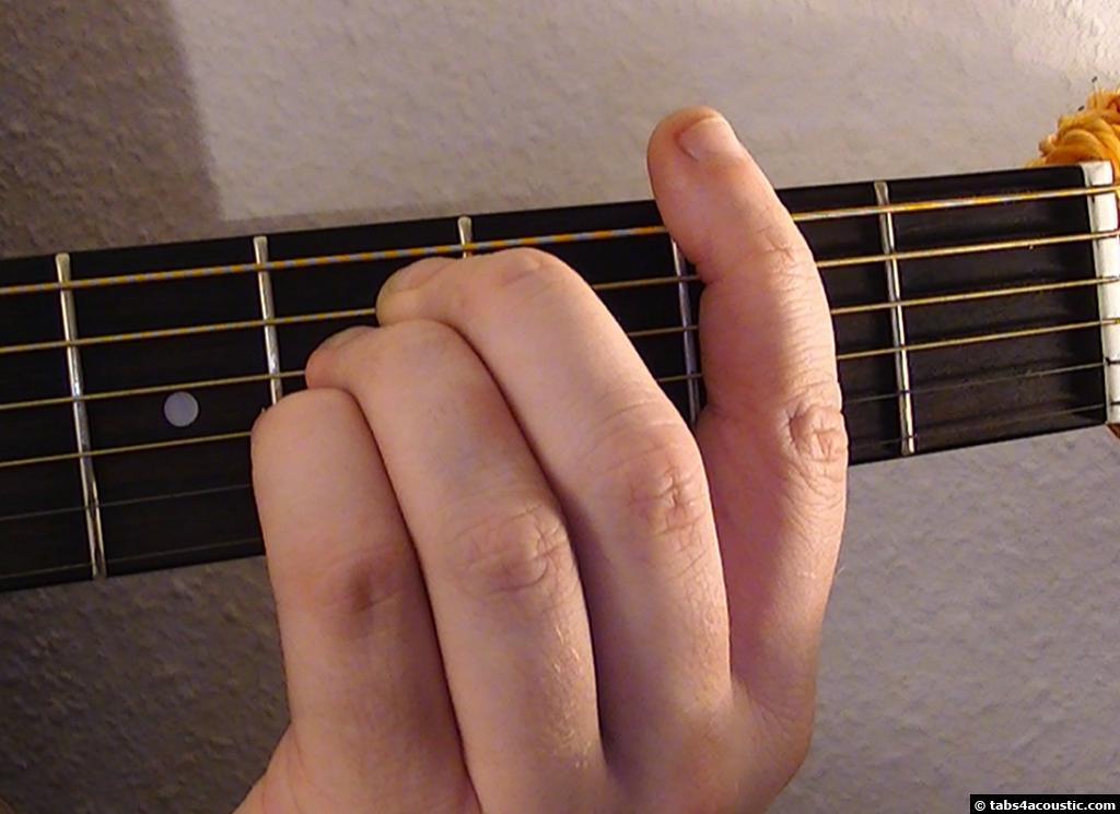 Guitar Chord : F#sus4