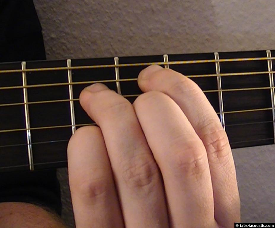 Guitar Chord : Fm7/b5