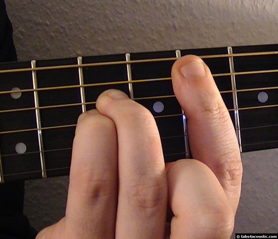 Guitar Chord : Fsus2