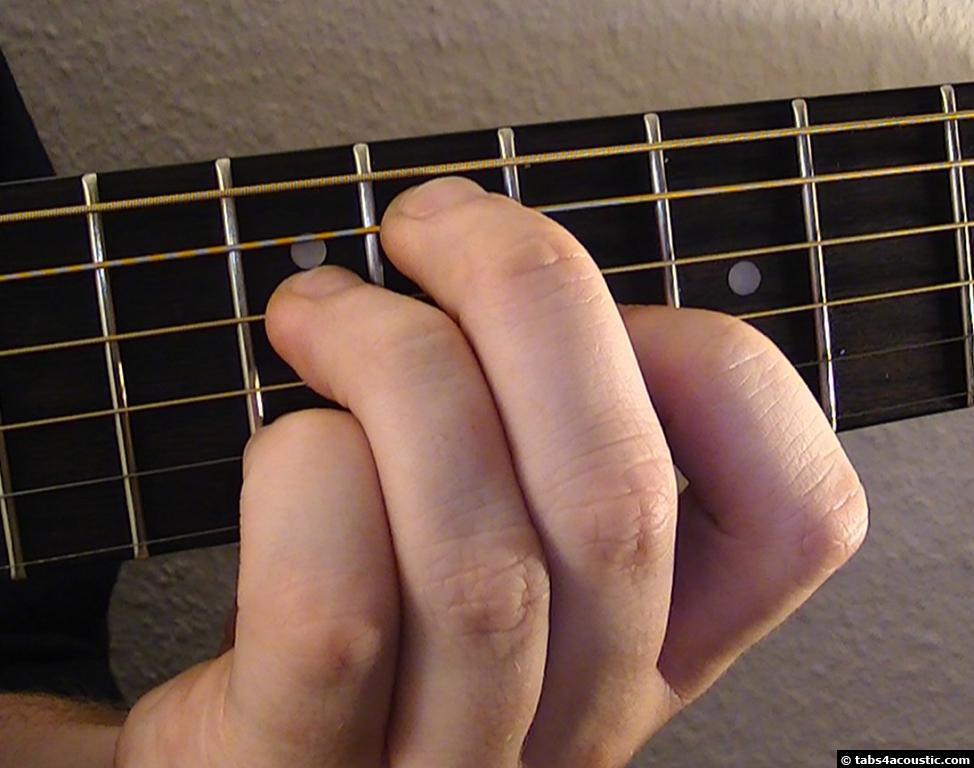 Guitar Chord Gdim