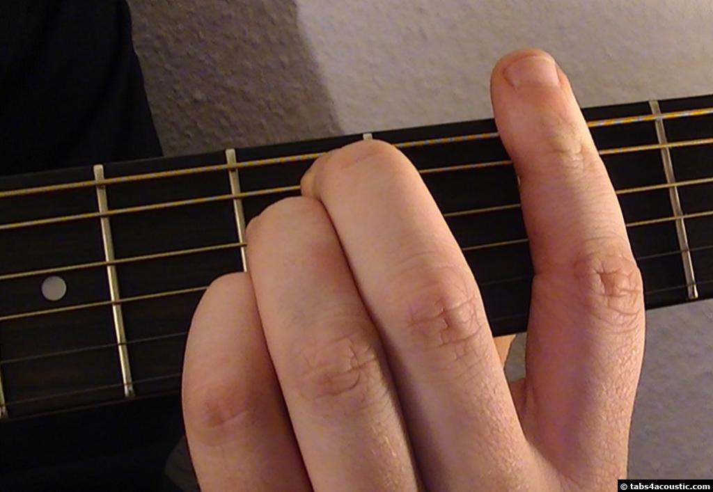 Guitar Chord   Gm6