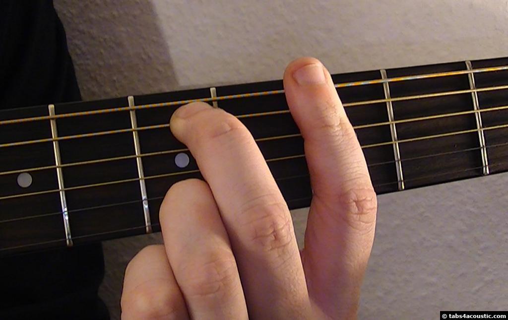 Guitar Chord   Gm9