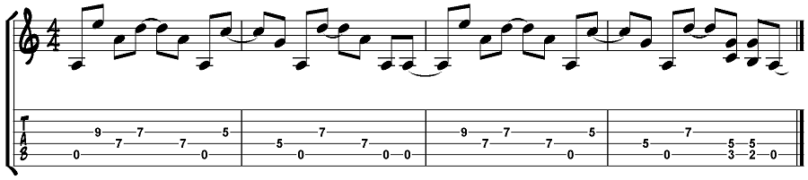 Guitar chords for eye of the tiger