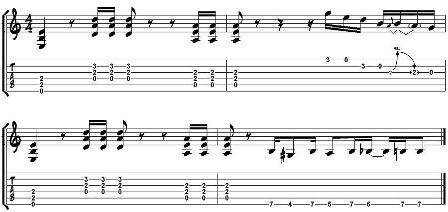 Guitar guitar tabs back in black : AC/DC - Back in Black guitar riff