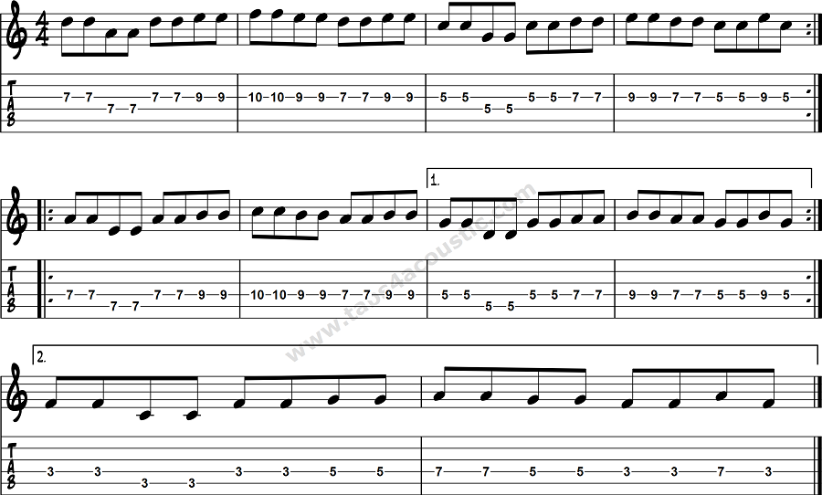 Bass guitar chord patterns