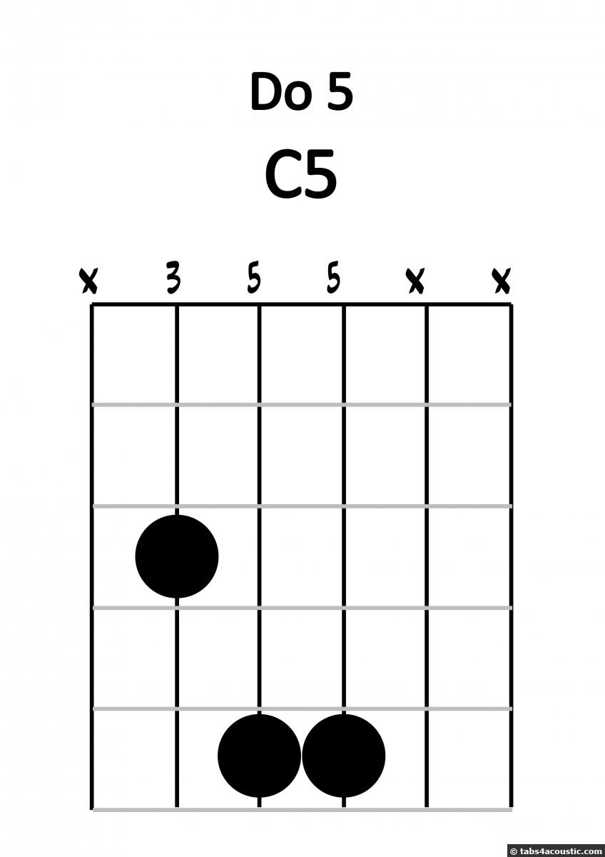 Diagramme C5