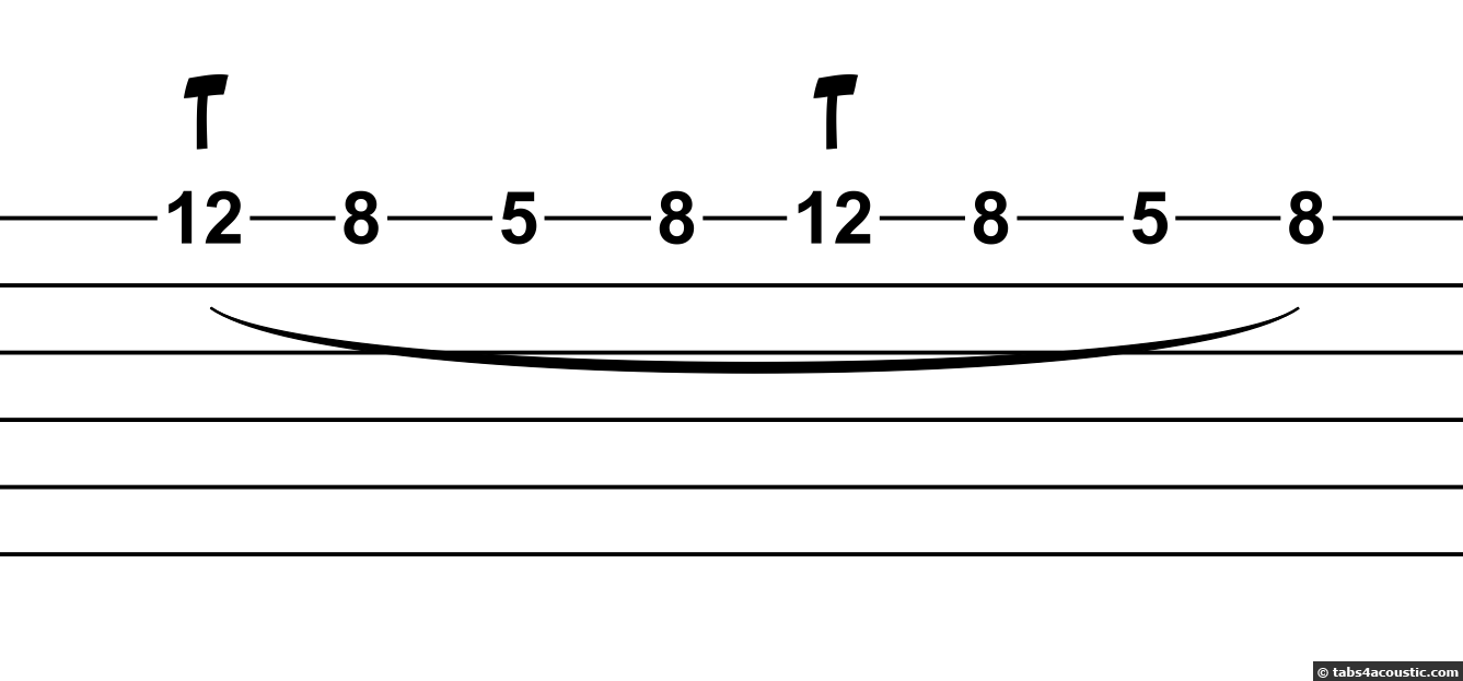 Exemple tapping tablature graphique