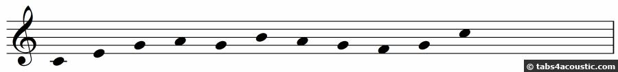 Exemple numéro 3