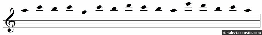 Exemple numéro 5