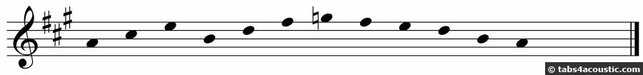 Exemple numéro 9