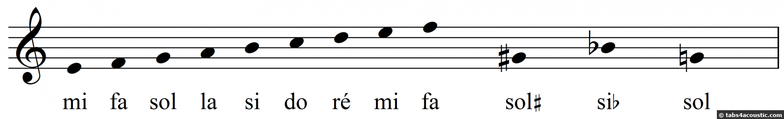 partition-note-cle-de-sol
