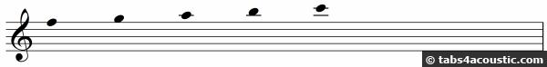partition-lignes-supplementaires