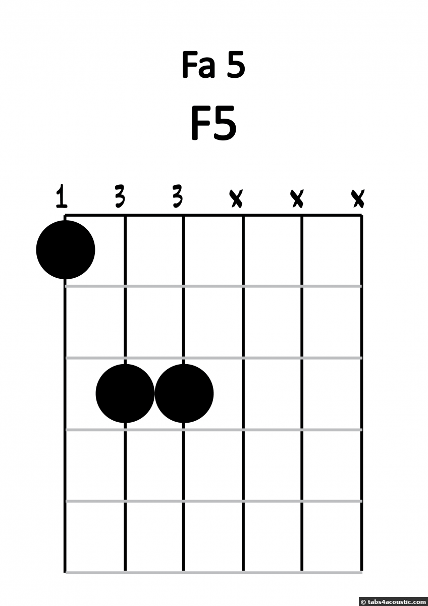 Diagramme F5