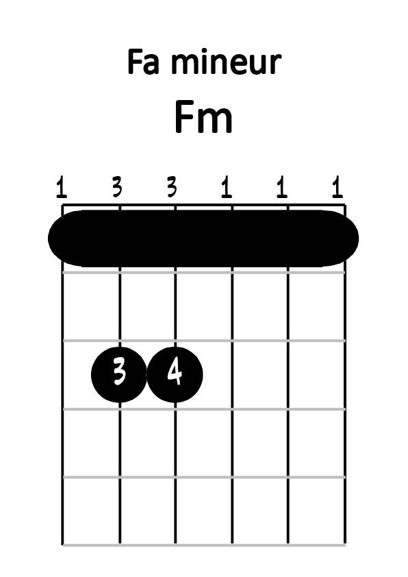 Diagramme fa mineur