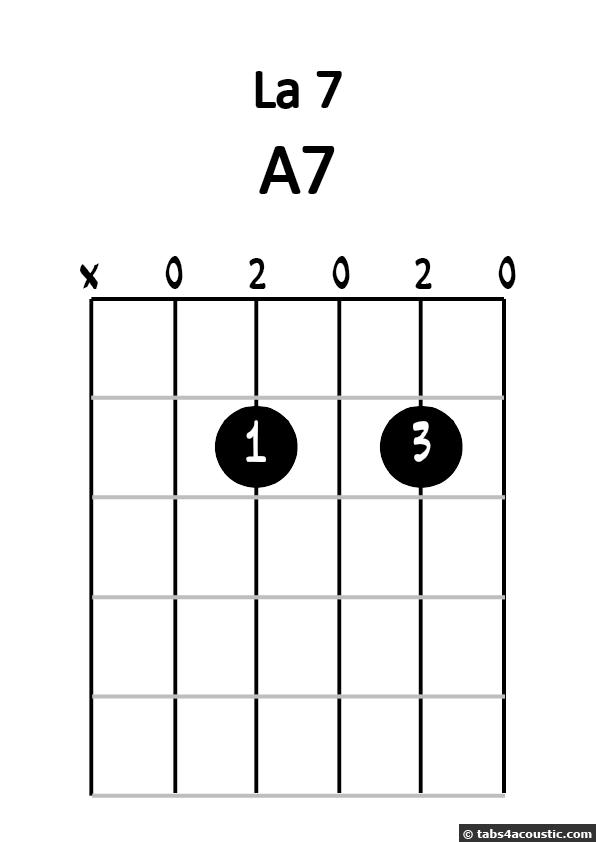 Diagramme la 7 numéro 1