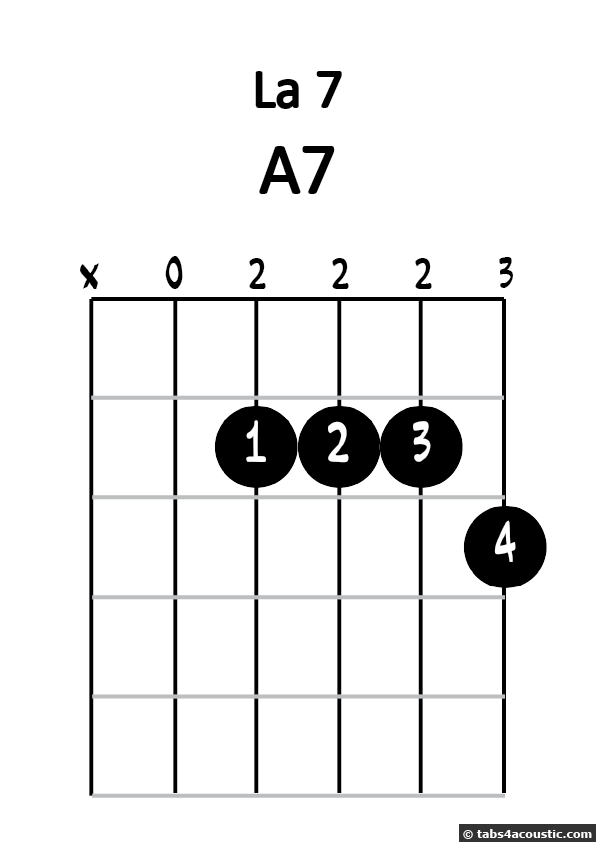 Diagramme la 7 numéro 2