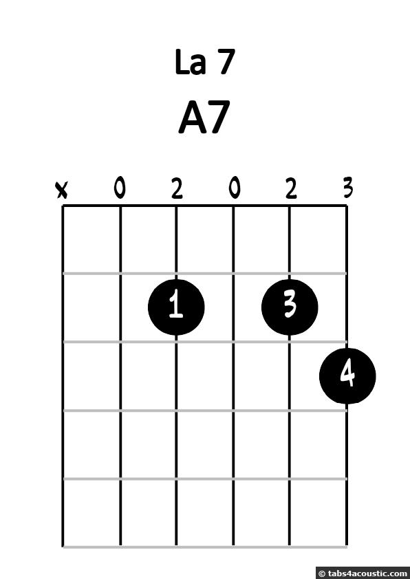 Diagramme la 7 numéro 3