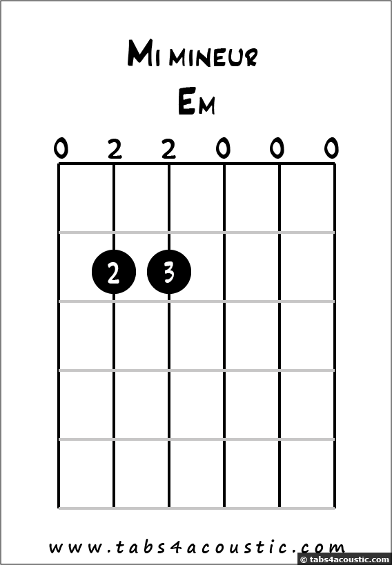 E minor chord diagram